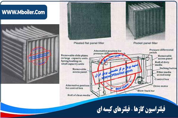 فیلتراسیون گازها – فیلترهای کیسه ای