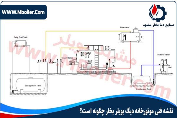 نقشه لوله کشی سوخت موتورخانه