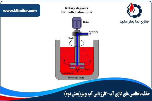 گاززدایی آب بویلر